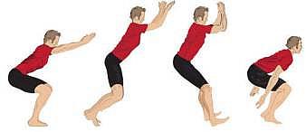 Прыжки лягушки, гимнатсика для ног