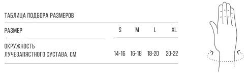 Подбор размеров ортезов на лучезапястный сустав