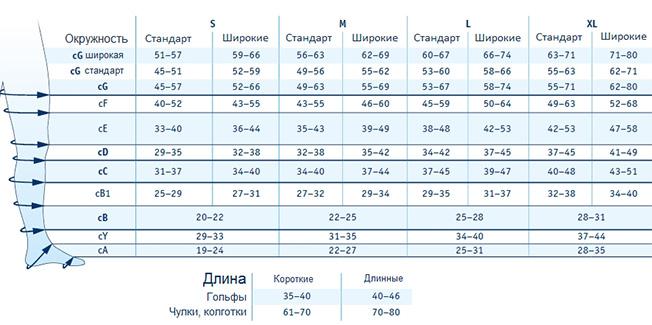 Компрессионные чулки BAUERFEIND VenoTrain micro 2105-AG (2186) 1 класс компрессии
