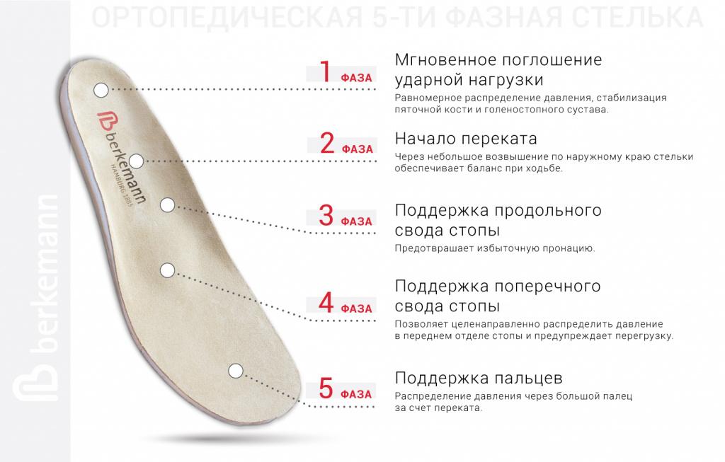 Женские ортопедические сандалии бронзового цвета Berkemann Arabella 03521 с блестками