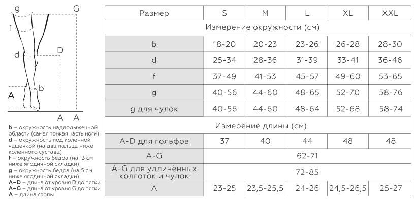 Таблица подбора размера колготок 2 класс VENOTEKS